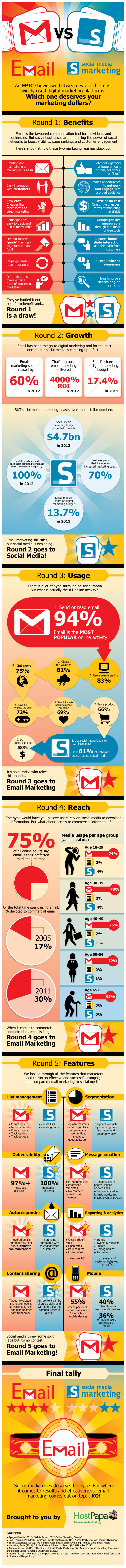email-versus-social-infographic